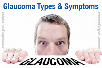 glaucoma-symptoms
