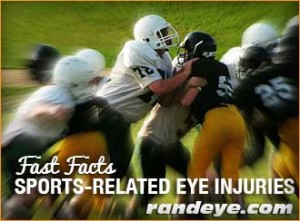 Fast-Facts-About-Sports-Related-Eye-Injuries
