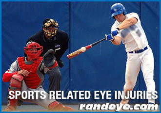 Sports Related Eye Injuries