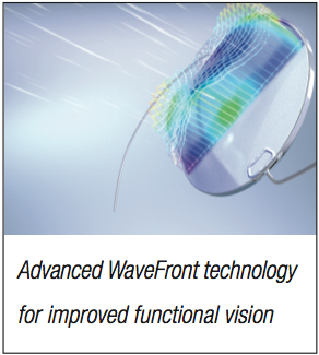 wavefront-technology