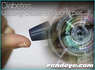 diabetes-leading-cause-vision-loss